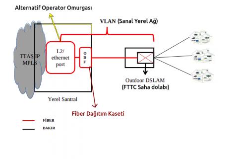 Türkiye'de internet ve SAYE Modelinin Getireceği Yenilikler