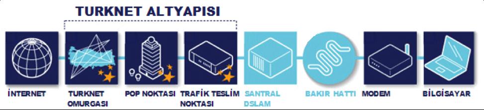VAE modelini TurkNet üzerinde uygulanması